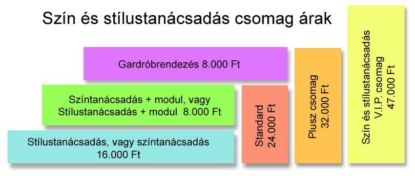 szín és stílustanácsadás csomag árak