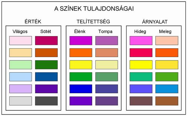 színek tulajdonságai