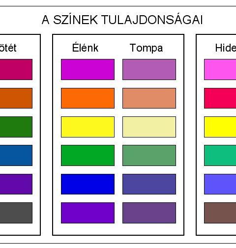 A színek tulajdonságai