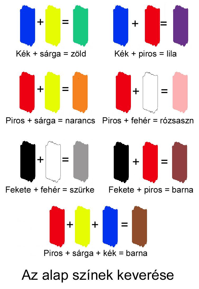 alap színek keverése