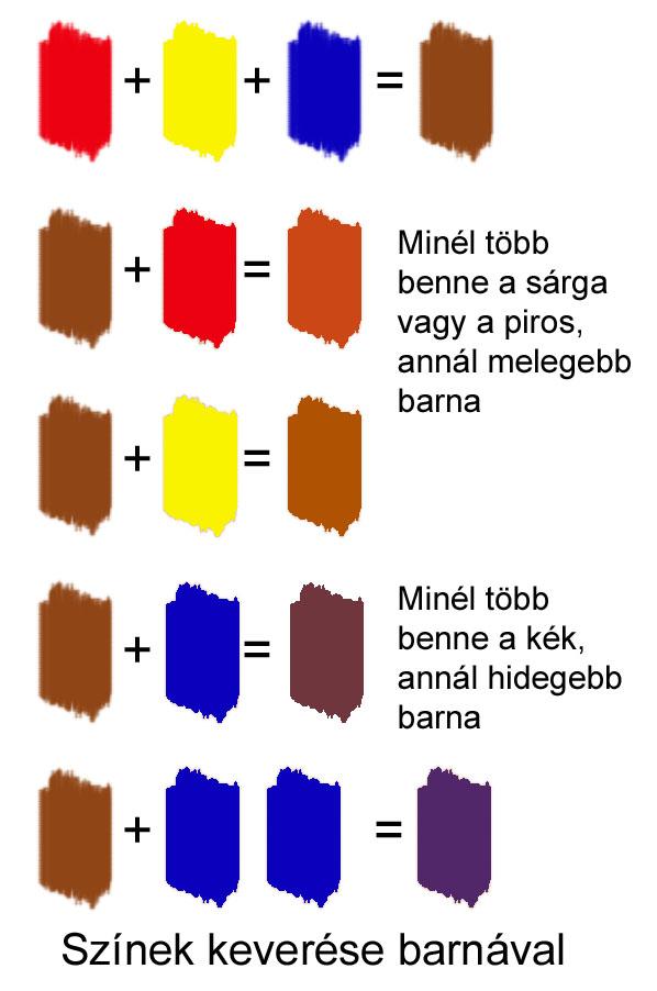 színek keverése a barnával