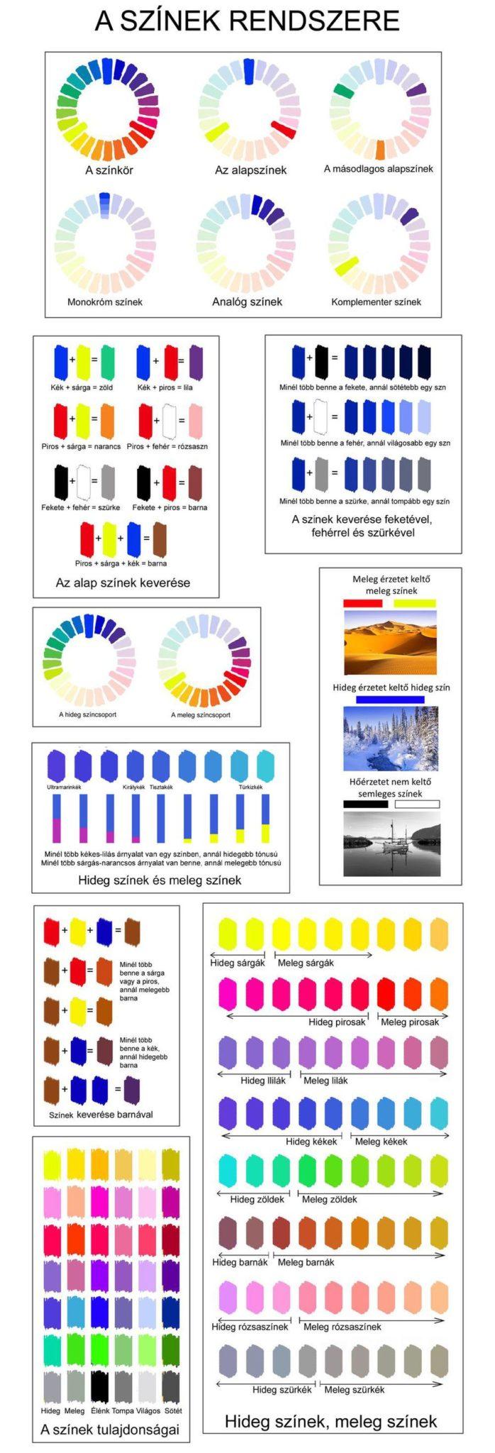 szinek összefoglaló táblázata