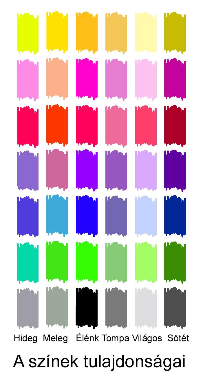 színek tulajdonságai tábla