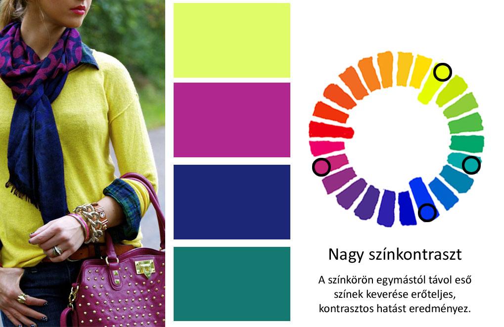 színek keverése nagy színkontraszt