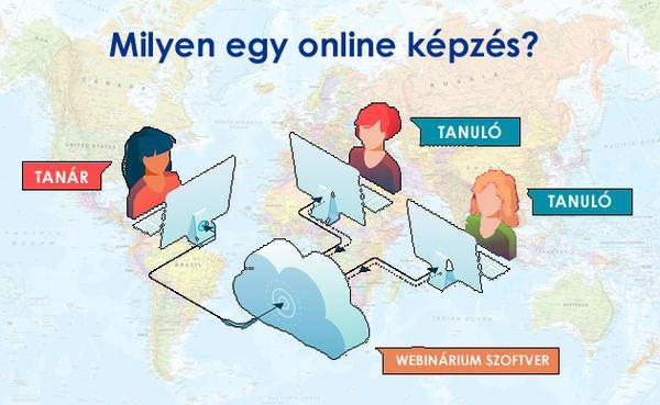 online szín és stílustanácsadó képzés